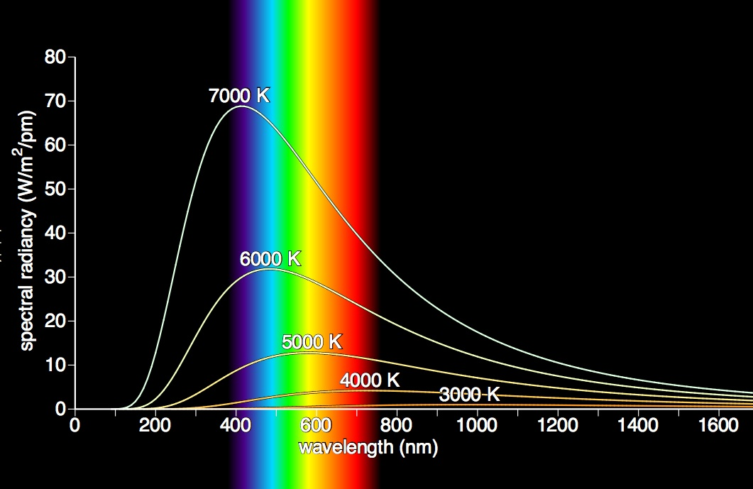 File Voltage Source as well Bs en 13000 2004 besides Jumpshotbiomechanics blogspot further Jim Zuckerman On  position The Rule Of Thirds besides Law Of Conservation Of Energy. on power law diagram